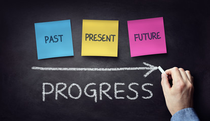 Past present and future time progress concept on blackboard or chalkboard