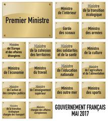 gouvernement - ministères - politique - ministre - ministère - état - premier ministre