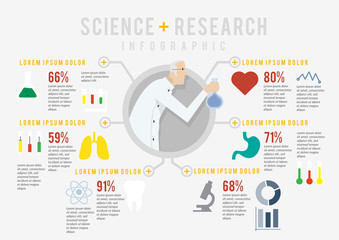 Science and Research Infographic Template.