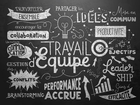 Poster « TRAVAIL D'EQUIPE »