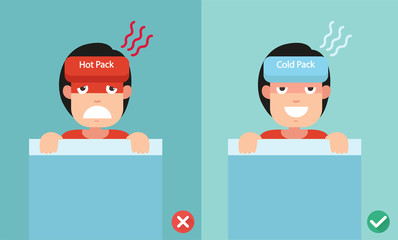 Right and Wrong ways of using cold and heat packs for fever, illustration.