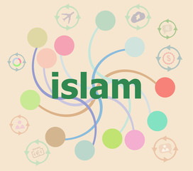 Text Islam on digital background. Social concept . Futuristic graphic user interface