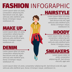 Woman in sports clothes fashion infographic