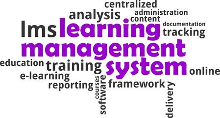 word cloud - learning management system