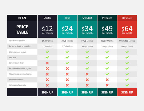 vector pricing table template design for business