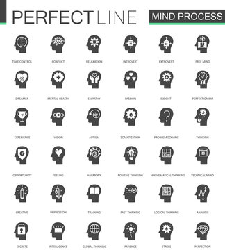 Black classic mind process features web icons set. Thinking, emotions and psychology skills.