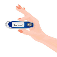 Blood test for glucose.  Checking insulin level