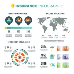 Insurance business vector infographics
