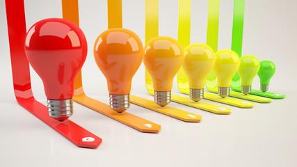 3D rendering Energy efficiency concept illustration