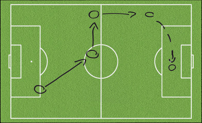 Football field with tactical instruction for players