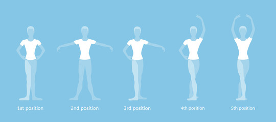 Boy dancer performs the five basic ballet positions on a blue background