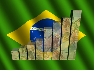 Currency graph on rippled Brazil flag illustration