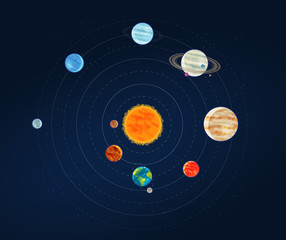 Solar system, galaxy infographic. Space, astronomy, planets and stars concept. Vector illustration