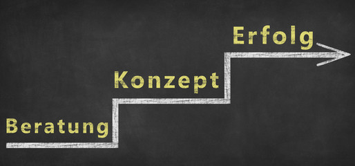 zum Verkauf Existenzgründung Werbung Vorratskg GmbH