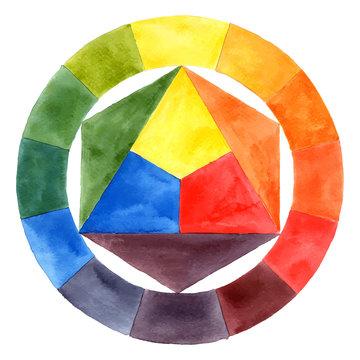 Hand drawn watercolor color wheel