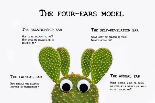 The four-ears model