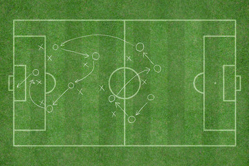 green grass texture background of soccer field top view drawing a soccer game strategy.