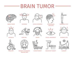 Brain Tumor Cancer Symptoms.