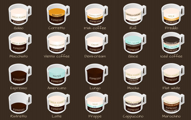 Isometric infographic with coffee types