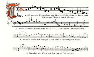 Structural tenor from three voice Burgundian chanson by Gilles Binchois (ca. 1400-1460) in mensural notation and modern transcription (from Meyers Lexikon, 1896, 13/36/37)