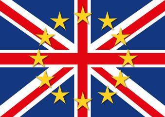 berçait - Grande Bretagne - Europe - Union -Européenne - Royaume-Uni