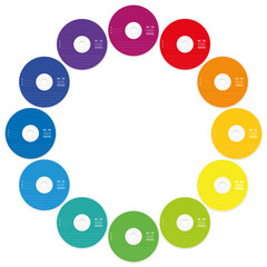 CDs - round frame out of twelve colorful compact discs, like a rainbow colored clock face - isolated vector illustration on white background.