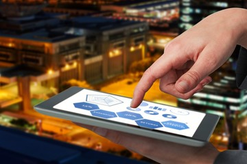 Composite image of businesswoman hand using digital tablet