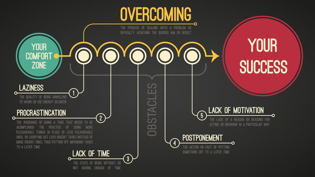 Overcoming is the key to a success (a transition from your comfort zone to your success). Motivating vector EPS8 illustration