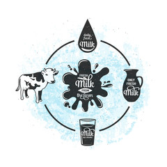 Vector illustration of fresh milk from the farm background