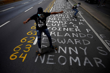 Demonstrators roll on skateboards on a list of the victims of the violence during protests against Venezuela's president Nicolas Maduro government in Caracas