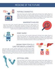 Vector cartoon flat future medicine concept