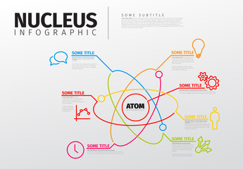 Atom Infographic Layout