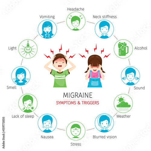 Young man girl with migraine symptoms and triggers head brain young man girl with migraine symptoms and triggers head brain internal organs ccuart Choice Image
