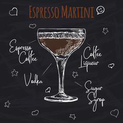 Simple recipe for an alcoholic cocktail Espresso Martini. Drawing chalk on a blackboard. Vector illustration of a sketch style.