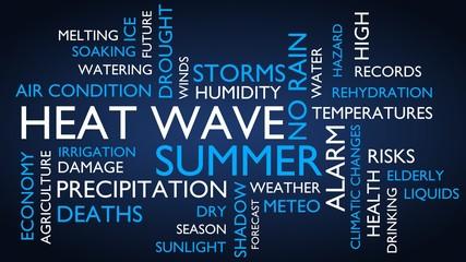 Heat wave word tag cloud. 3D rendering, blue variant.