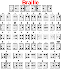 Braille alphabet characters punctuation and numbers isolated