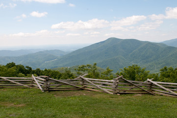 Raven's Roost Overlook, Blue Ridge Parkway Mountains