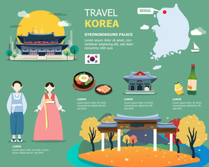 Korean map and landmarks for traviling in Korea illustration design