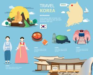 Korean map and landmarks for traviling in Korea illustration design