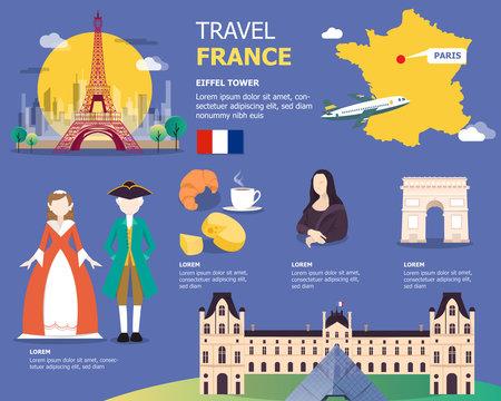 French map for traviling in France illustration design