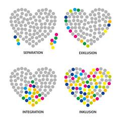 Inklusion - Integration - Exklusion - Separation