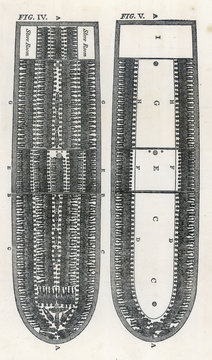 Stowage of Slaves. Date: 1791