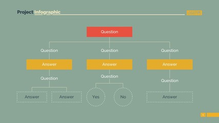 Organization chart slide template