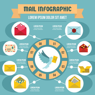Mail infographic concept, flat style