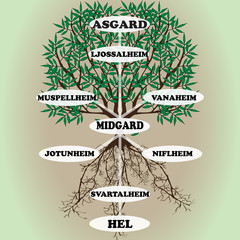 Yggdrasil – vector World tree from Scandinavian mythology. Ash with green leaves and deep-reaching roots is a symbol of the universe. The Vikings believed that Yggdrasill stores and connects 9 worlds