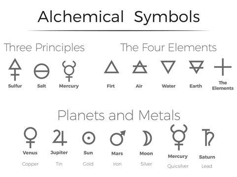 Alchemical  symbols icons  set  alchemy  elements metals pictogram