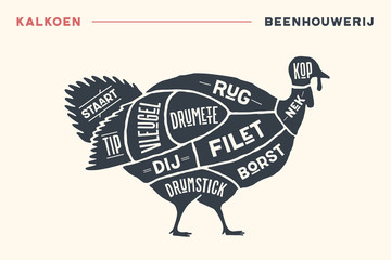 Meat cuts. Poster Butcher diagram and scheme - Turkey. Vintage hand-drawn black and white typographic with text on Dutch. Diagrams for butcher shop, design for restaurant or cafe. Vector Illustration