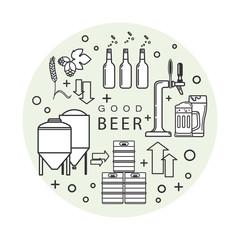 Beer mug, glass, tap, kegs, bottles, brewery equipment, hops, malt. Vector Icons. Modern linear style.