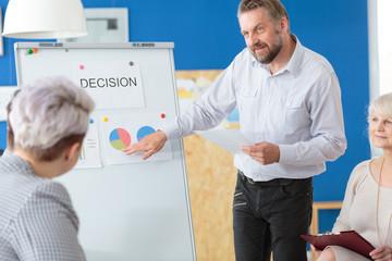 Employer explaining the graph