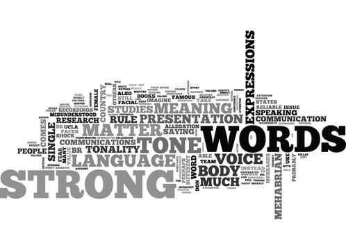 WORDS MATTER TEXT WORD CLOUD CONCEPT